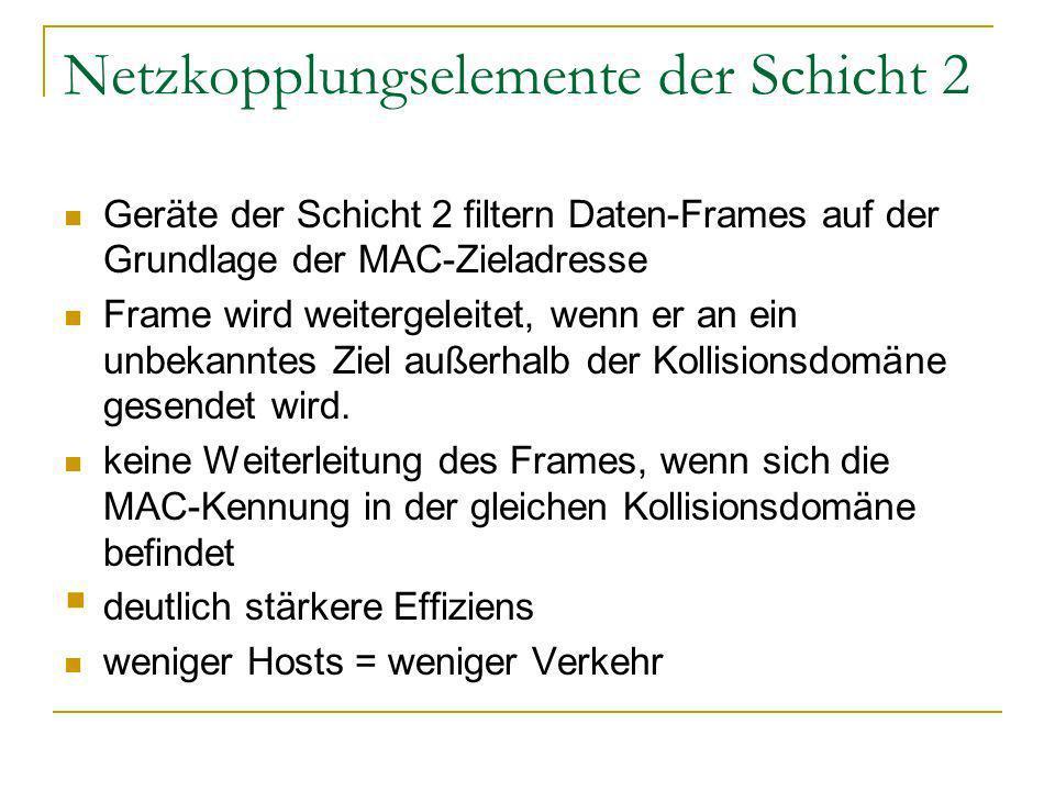 Netzkopplungselemente der Schicht 2 Geräte der Schicht 2 filtern Daten-Frames auf der Grundlage der MAC-Zieladresse Frame wird weitergeleitet, wenn er an ein unbekanntes Ziel außerhalb der Kollisionsdomäne gesendet wird.