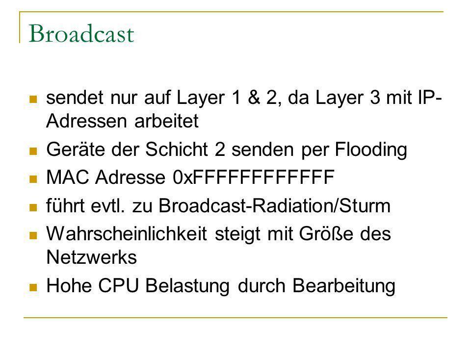 Broadcast sendet nur auf Layer 1 & 2, da Layer 3 mit IP- Adressen arbeitet Geräte der Schicht 2 senden per Flooding MAC Adresse 0xFFFFFFFFFFFF führt evtl.