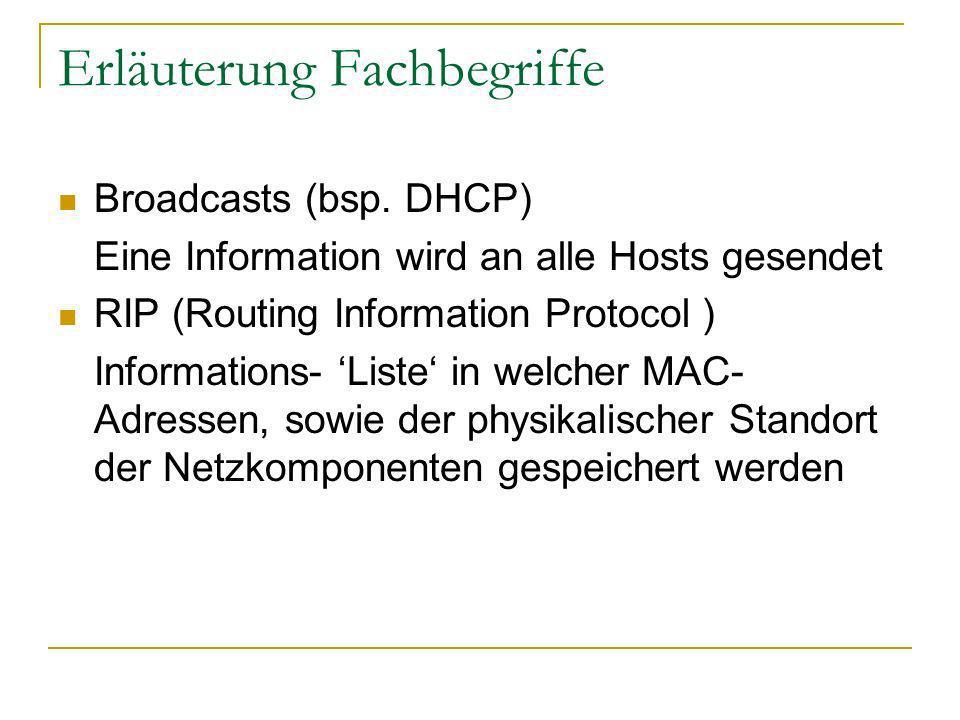 Erläuterung Fachbegriffe Broadcasts (bsp.