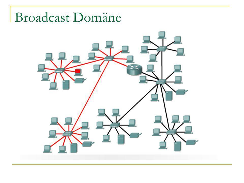 Broadcast Domäne
