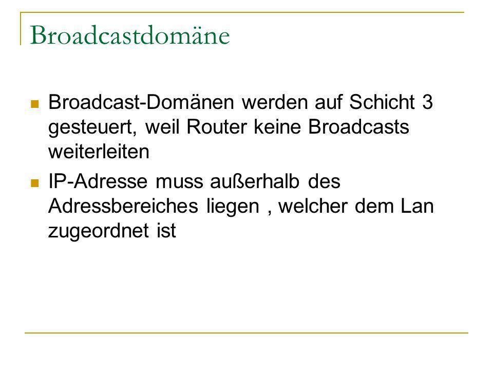 Broadcastdomäne Broadcast-Domänen werden auf Schicht 3 gesteuert, weil Router keine Broadcasts weiterleiten IP-Adresse muss außerhalb des Adressbereiches liegen, welcher dem Lan zugeordnet ist