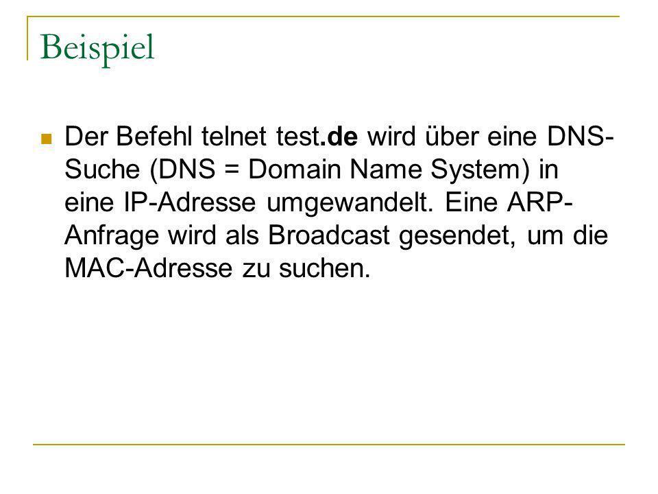 Beispiel Der Befehl telnet test.de wird über eine DNS- Suche (DNS = Domain Name System) in eine IP-Adresse umgewandelt.
