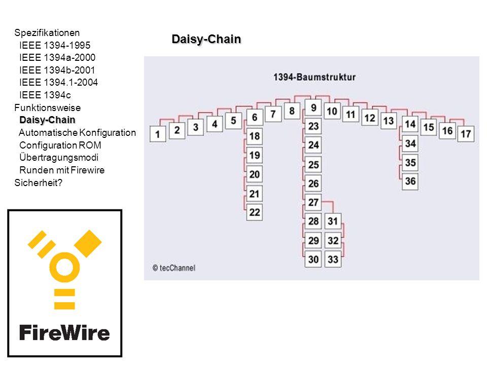 Spezifikationen IEEE 1394-1995 IEEE 1394a-2000 IEEE 1394b-2001 IEEE 1394.1-2004 IEEE 1394c Funktionsweise Daisy-Chain Daisy-Chain Automatische Konfiguration Configuration ROM Übertragungsmodi Runden mit Firewire Sicherheit Daisy-Chain