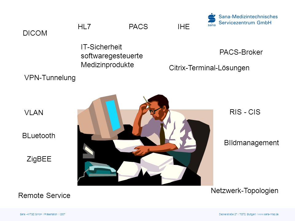 Sana –MTSZ GmbH I Präsentation I 2007 Deckerstraße 27 I 70372 Stuttgart I www.sana-mtsz.de DICOM HL7PACSIHE VPN-Tunnelung VLAN BLuetooth ZigBEE PACS-B