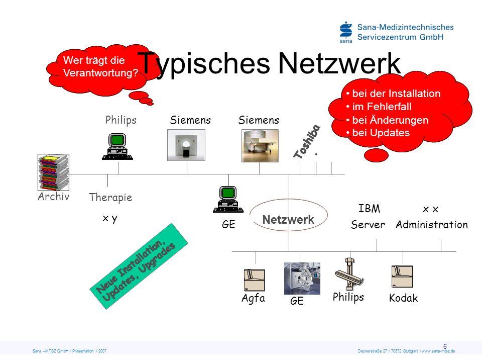 Sana –MTSZ GmbH I Präsentation I 2007 Deckerstraße 27 I 70372 Stuttgart I www.sana-mtsz.de 6 Wer trägt die Verantwortung? bei der Installation im Fehl