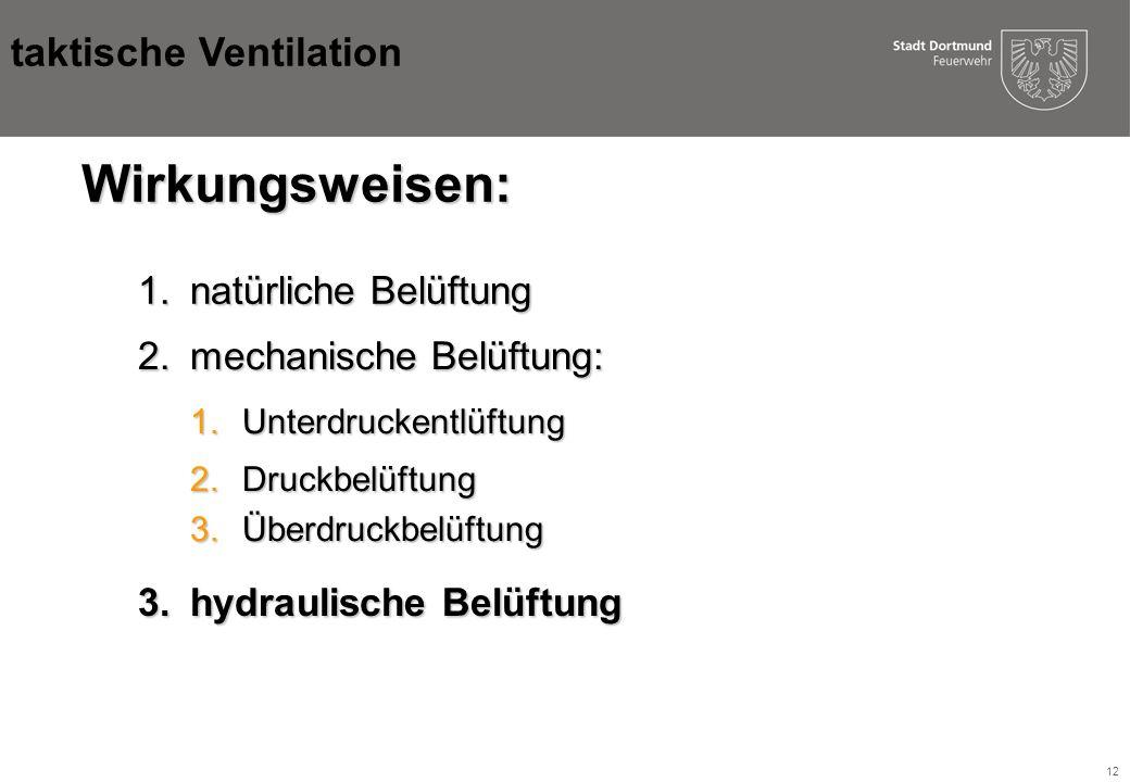 12 Wirkungsweisen: 1.natürliche Belüftung 2.mechanische Belüftung: 1.Unterdruckentlüftung 2.Druckbelüftung 3.Überdruckbelüftung 3.hydraulische Belüftung taktische Ventilation