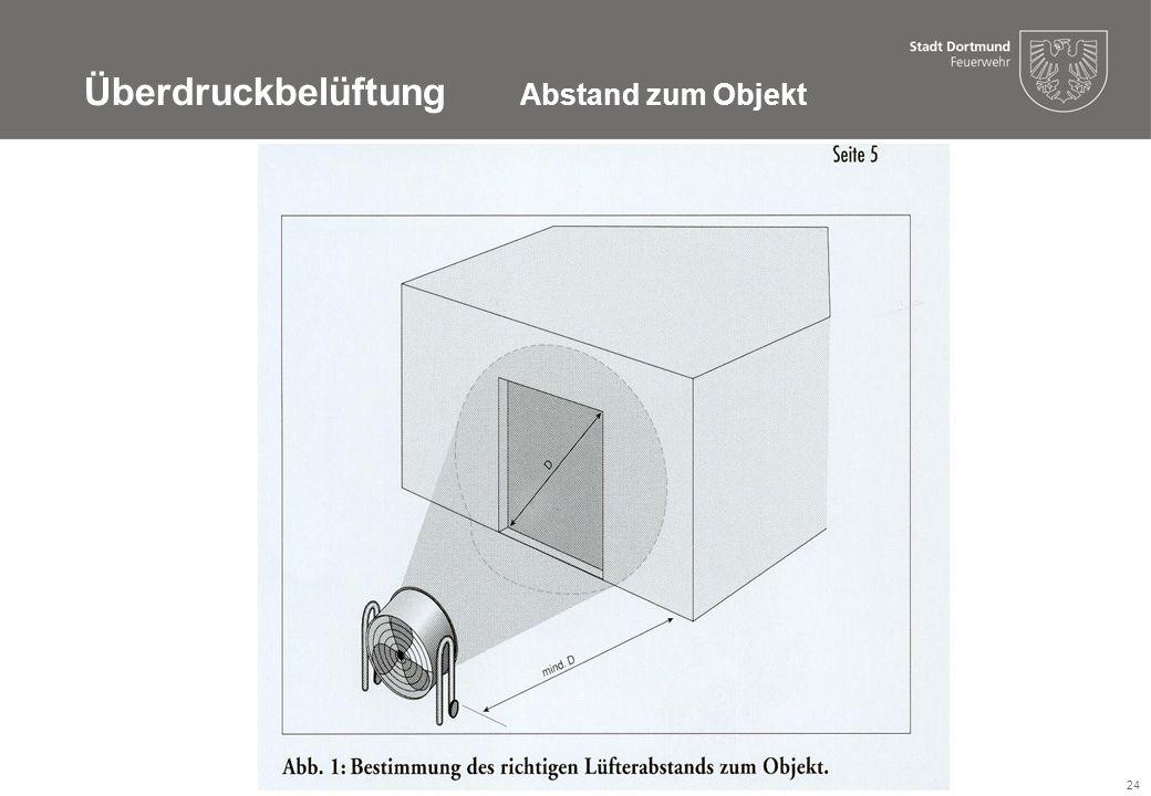 24 Überdruckbelüftung Abstand zum Objekt