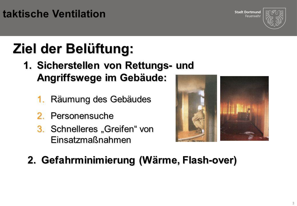 3 Ziel der Belüftung: 1.Sicherstellen von Rettungs- und Angriffswege im Gebäude: 1.Räumung des Gebäudes 2.Personensuche 3.Schnelleres Greifen von Einsatzmaßnahmen 2.Gefahrminimierung (Wärme, Flash-over) taktische Ventilation