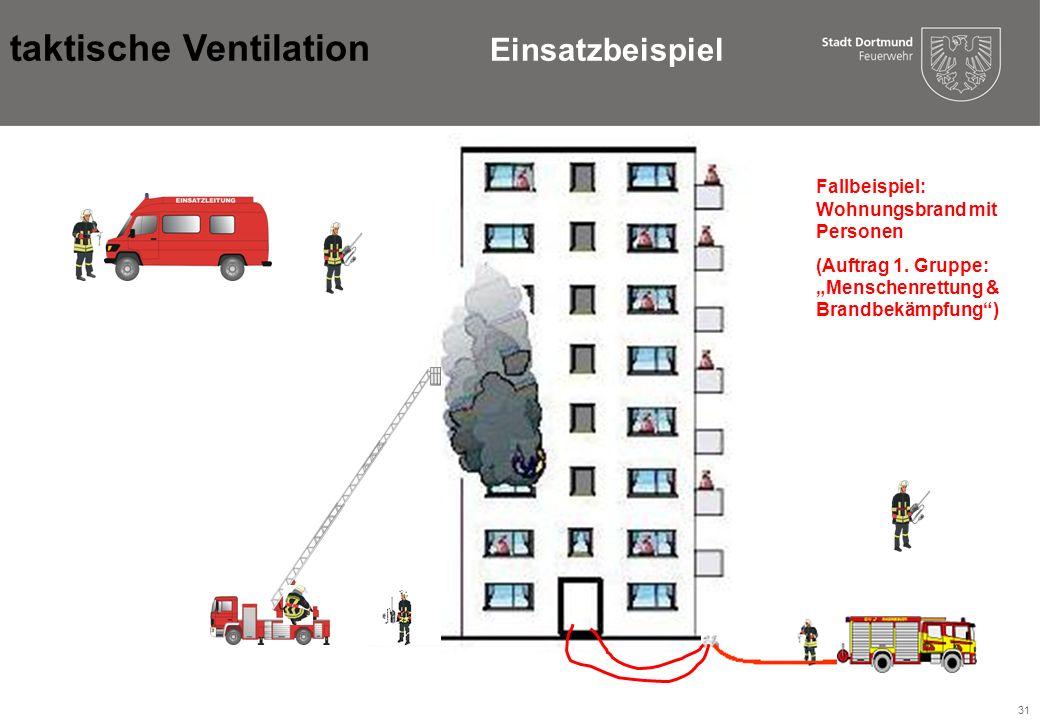 31 ZFGF 1.LF Masch.ELW Fallbeispiel: Wohnungsbrand mit Personen (Auftrag 1.