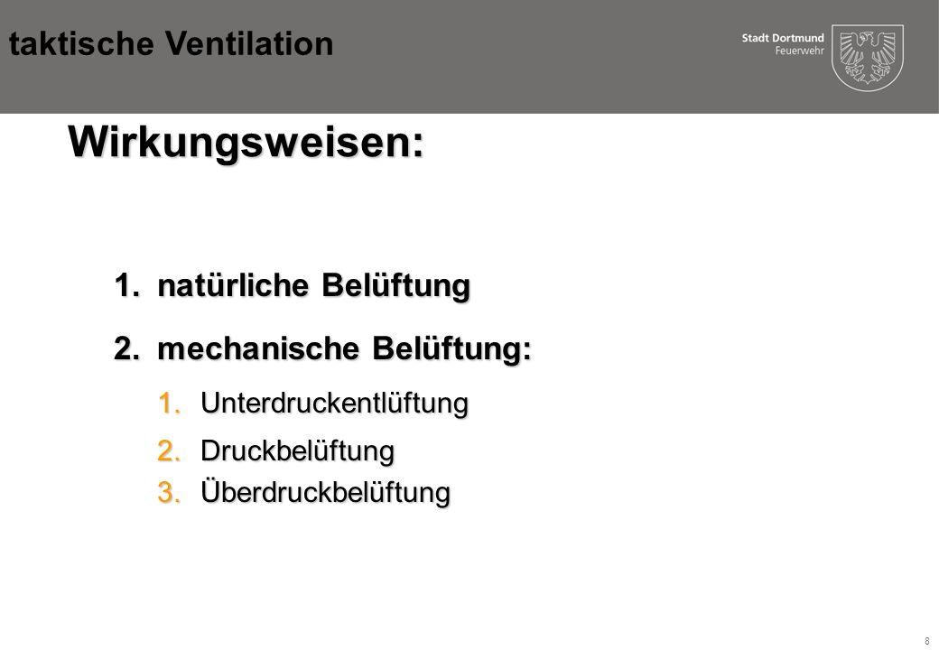8 Wirkungsweisen: 1.natürliche Belüftung 2.mechanische Belüftung: 1.Unterdruckentlüftung 2.Druckbelüftung 3.Überdruckbelüftung taktische Ventilation