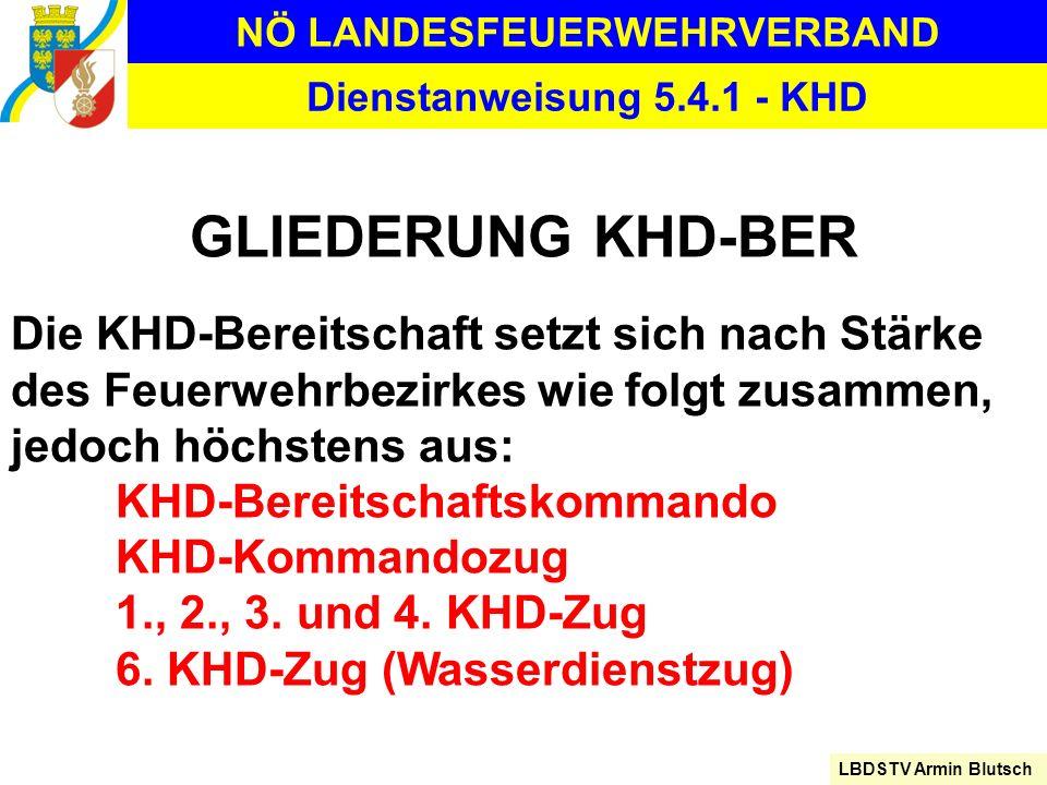 NÖ LANDESFEUERWEHRVERBAND LBDSTV Armin Blutsch Dienstanweisung 5.4.1 - KHD GLIEDERUNG KHD-BER Die KHD-Bereitschaft setzt sich nach Stärke des Feuerweh