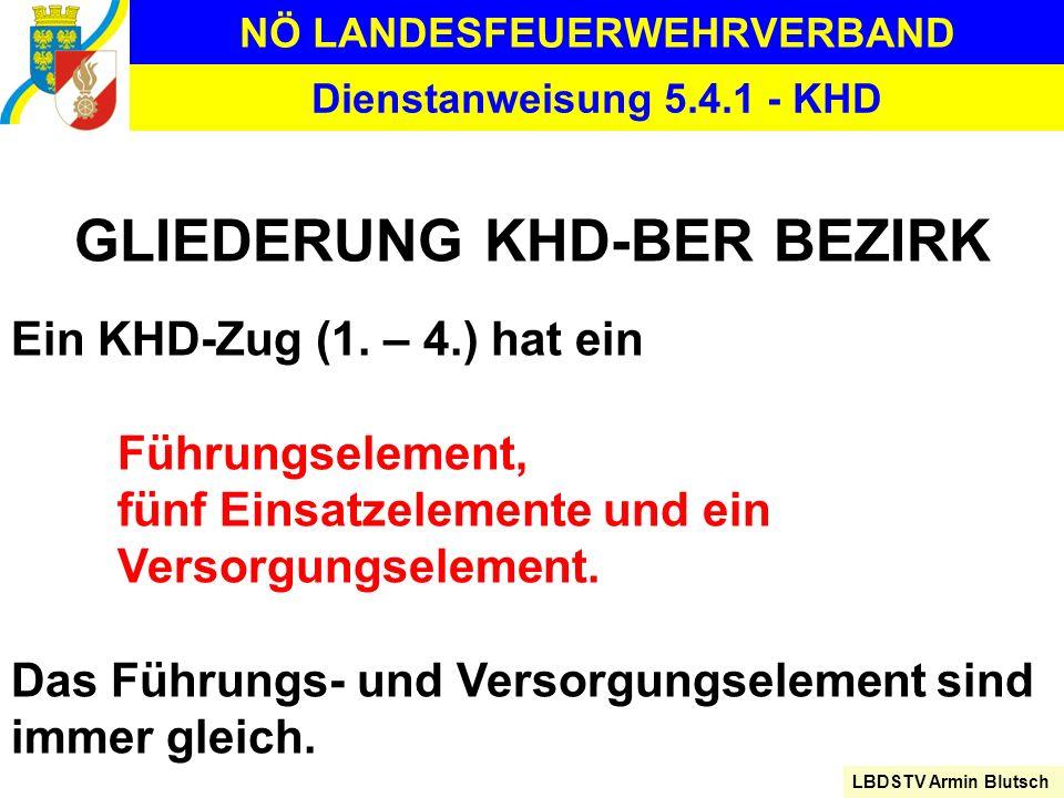 NÖ LANDESFEUERWEHRVERBAND LBDSTV Armin Blutsch Dienstanweisung 5.4.1 - KHD GLIEDERUNG KHD-BER BEZIRK Ein KHD-Zug (1. – 4.) hat ein Führungselement, fü
