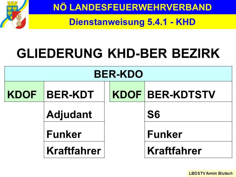 NÖ LANDESFEUERWEHRVERBAND LBDSTV Armin Blutsch Dienstanweisung 5.4.1 - KHD BER-KDO KDOFBER-KDTKDOFBER-KDTSTV AdjudantS6 Funker Kraftfahrer GLIEDERUNG