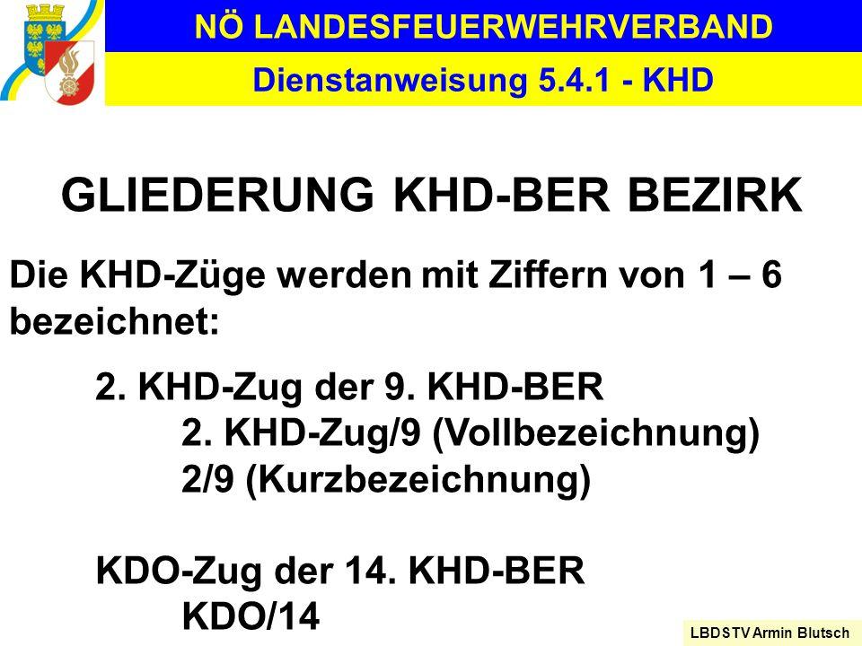 NÖ LANDESFEUERWEHRVERBAND LBDSTV Armin Blutsch Dienstanweisung 5.4.1 - KHD GLIEDERUNG KHD-BER BEZIRK Die KHD-Züge werden mit Ziffern von 1 – 6 bezeich