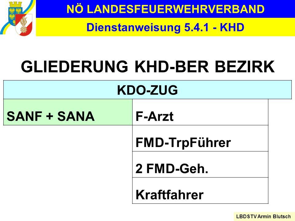 NÖ LANDESFEUERWEHRVERBAND LBDSTV Armin Blutsch Dienstanweisung 5.4.1 - KHD GLIEDERUNG KHD-BER BEZIRK KDO-ZUG SANF + SANAF-Arzt FMD-TrpFührer 2 FMD-Geh