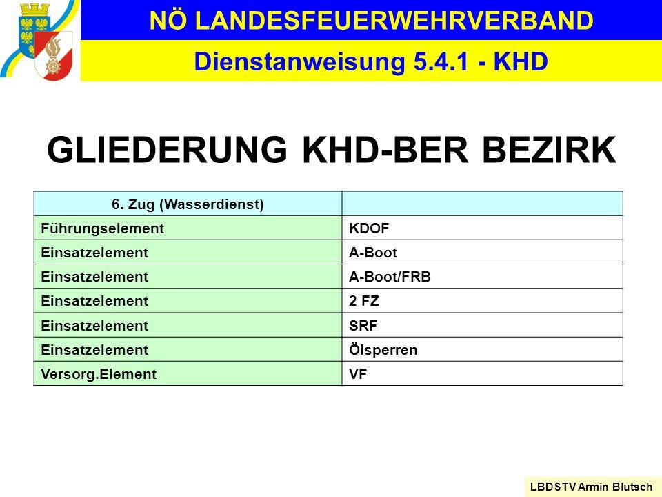 NÖ LANDESFEUERWEHRVERBAND LBDSTV Armin Blutsch Dienstanweisung 5.4.1 - KHD GLIEDERUNG KHD-BER BEZIRK 6. Zug (Wasserdienst) FührungselementKDOF Einsatz