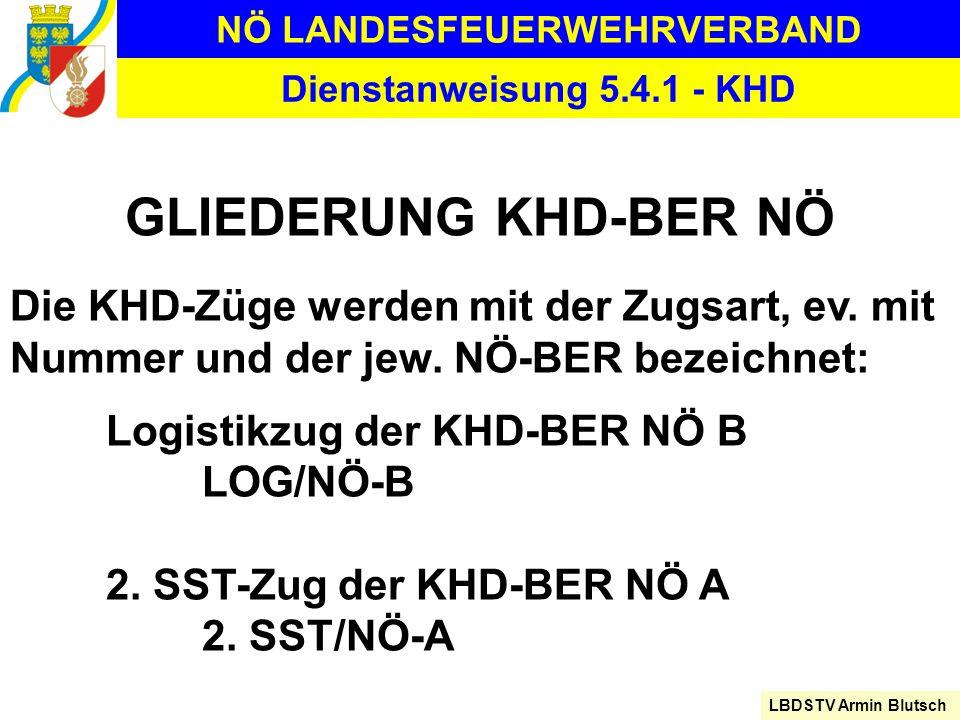 NÖ LANDESFEUERWEHRVERBAND LBDSTV Armin Blutsch Dienstanweisung 5.4.1 - KHD GLIEDERUNG KHD-BER NÖ Die KHD-Züge werden mit der Zugsart, ev. mit Nummer u