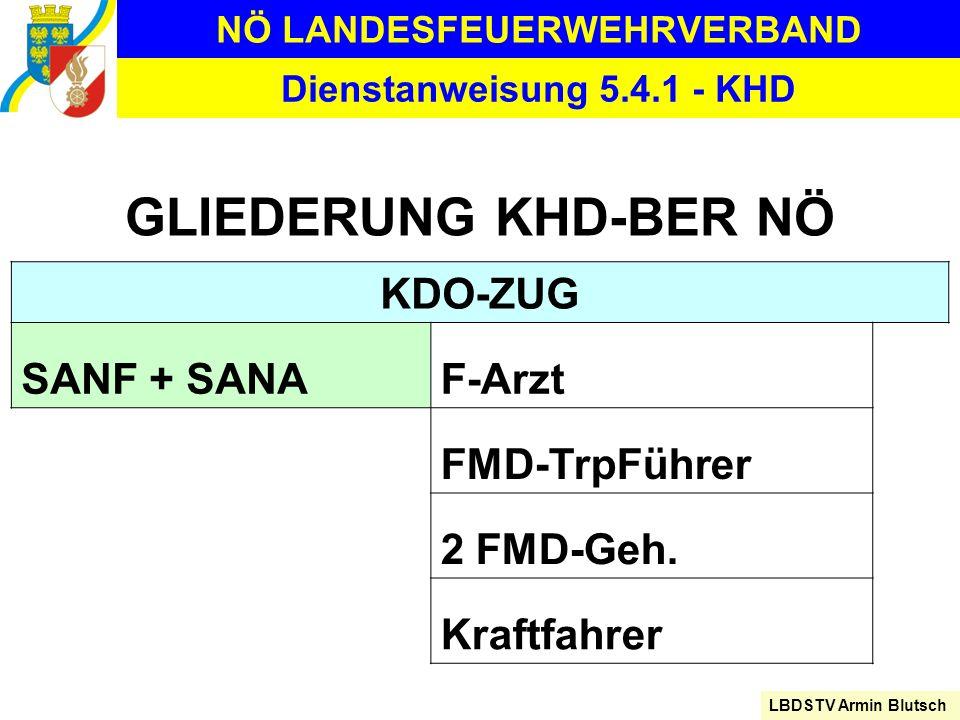NÖ LANDESFEUERWEHRVERBAND LBDSTV Armin Blutsch Dienstanweisung 5.4.1 - KHD GLIEDERUNG KHD-BER NÖ KDO-ZUG SANF + SANAF-Arzt FMD-TrpFührer 2 FMD-Geh. Kr