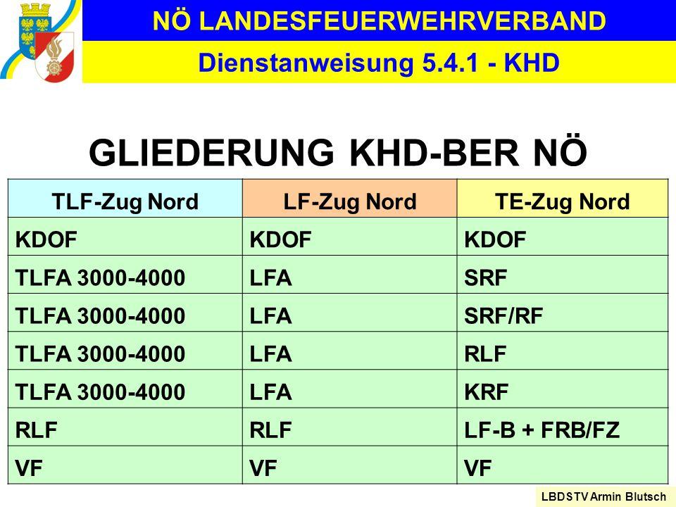 NÖ LANDESFEUERWEHRVERBAND LBDSTV Armin Blutsch Dienstanweisung 5.4.1 - KHD GLIEDERUNG KHD-BER NÖ TLF-Zug NordLF-Zug NordTE-Zug Nord KDOF TLFA 3000-400