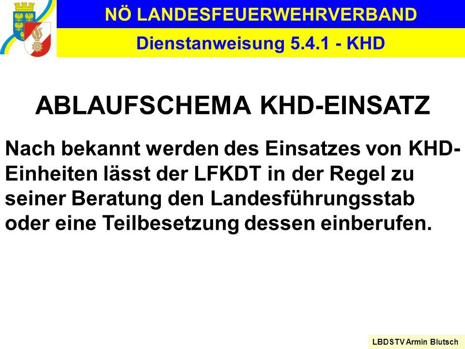 NÖ LANDESFEUERWEHRVERBAND LBDSTV Armin Blutsch Dienstanweisung 5.4.1 - KHD ABLAUFSCHEMA KHD-EINSATZ Nach bekannt werden des Einsatzes von KHD- Einheit