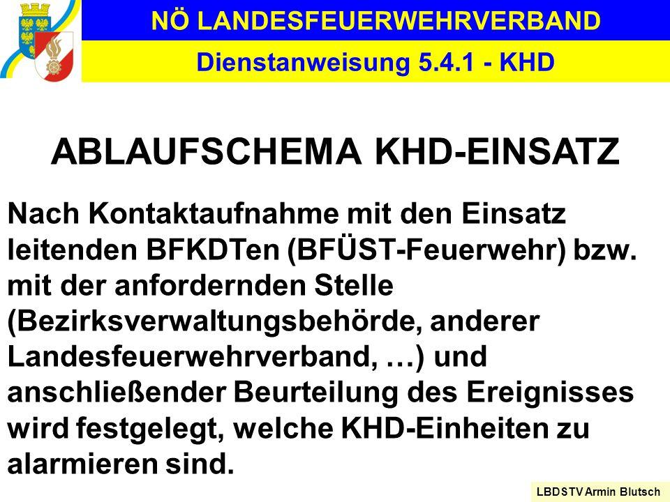 NÖ LANDESFEUERWEHRVERBAND LBDSTV Armin Blutsch Dienstanweisung 5.4.1 - KHD ABLAUFSCHEMA KHD-EINSATZ Nach Kontaktaufnahme mit den Einsatz leitenden BFK