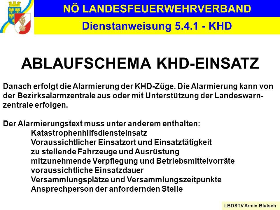 NÖ LANDESFEUERWEHRVERBAND LBDSTV Armin Blutsch Dienstanweisung 5.4.1 - KHD ABLAUFSCHEMA KHD-EINSATZ Danach erfolgt die Alarmierung der KHD-Züge. Die A