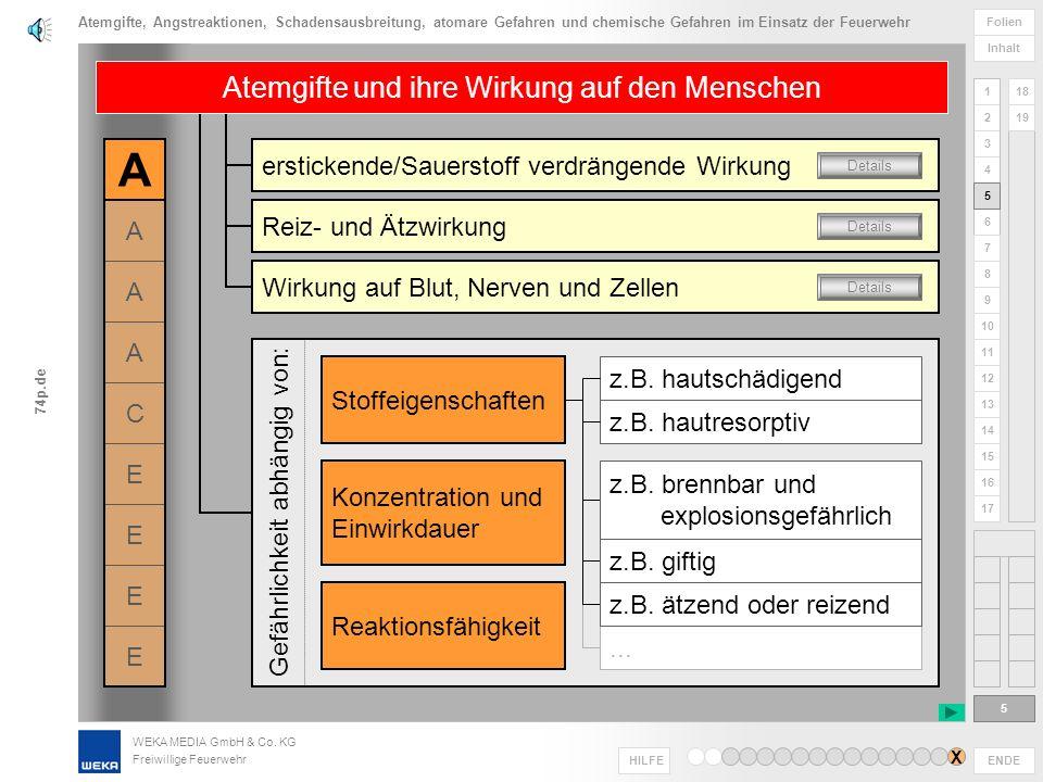 WEKA MEDIA GmbH & Co. KG Freiwillige Feuerwehr ENDE HILFE 1 2 3 4 5 6 Folien Inhalt 74p.de 7 8 9 10 11 12 13 14 15 16 17 18 19 Entstehung bzw. Freiset
