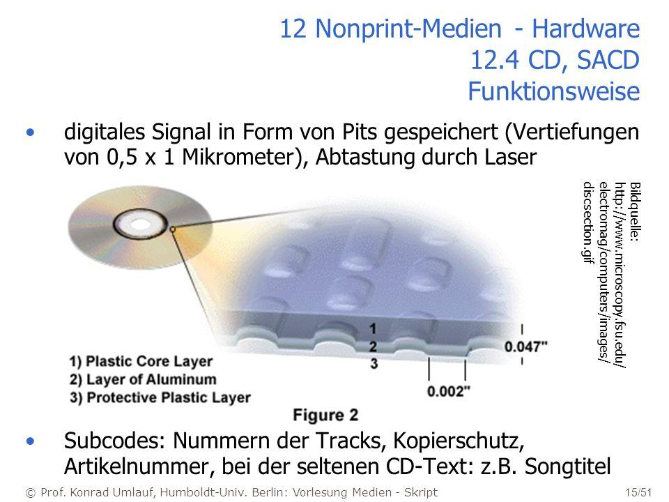 © Prof. Konrad Umlauf, Humboldt-Univ. Berlin: Vorlesung Medien - Skript 15/51 12 Nonprint-Medien - Hardware 12.4 CD, SACD Funktionsweise digitales Sig