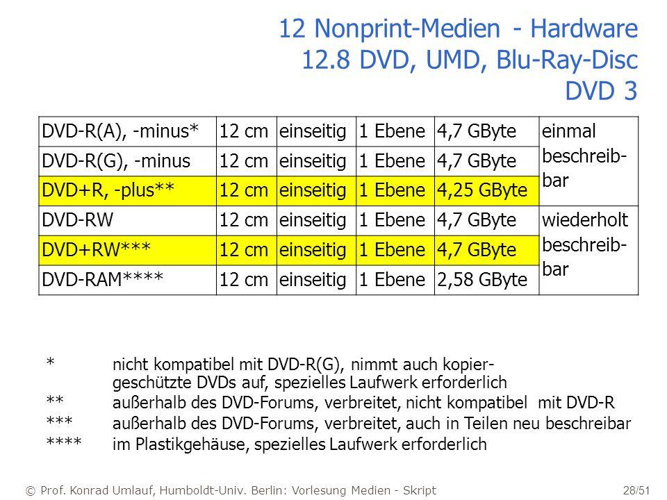 © Prof. Konrad Umlauf, Humboldt-Univ. Berlin: Vorlesung Medien - Skript 28/51 12 Nonprint-Medien - Hardware 12.8 DVD, UMD, Blu-Ray-Disc DVD 3 DVD-R(A)