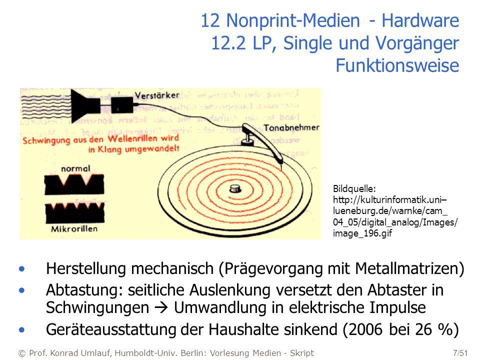 © Prof. Konrad Umlauf, Humboldt-Univ. Berlin: Vorlesung Medien - Skript 7/51 12 Nonprint-Medien - Hardware 12.2 LP, Single und Vorgänger Funktionsweis