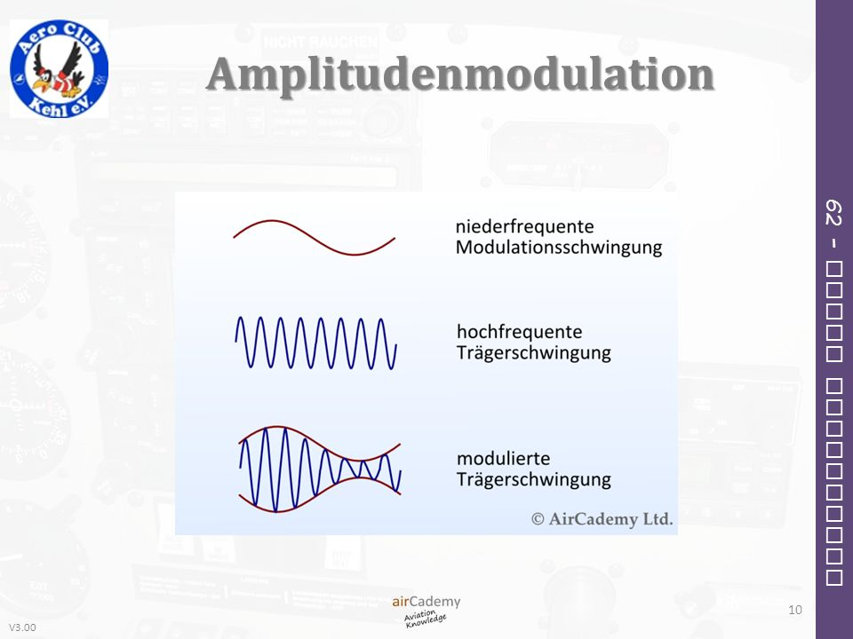 V3.00 62 – Radio Navigation Amplitudenmodulation 10