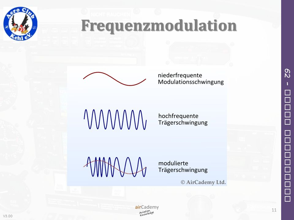 V3.00 62 – Radio Navigation Frequenzmodulation 11