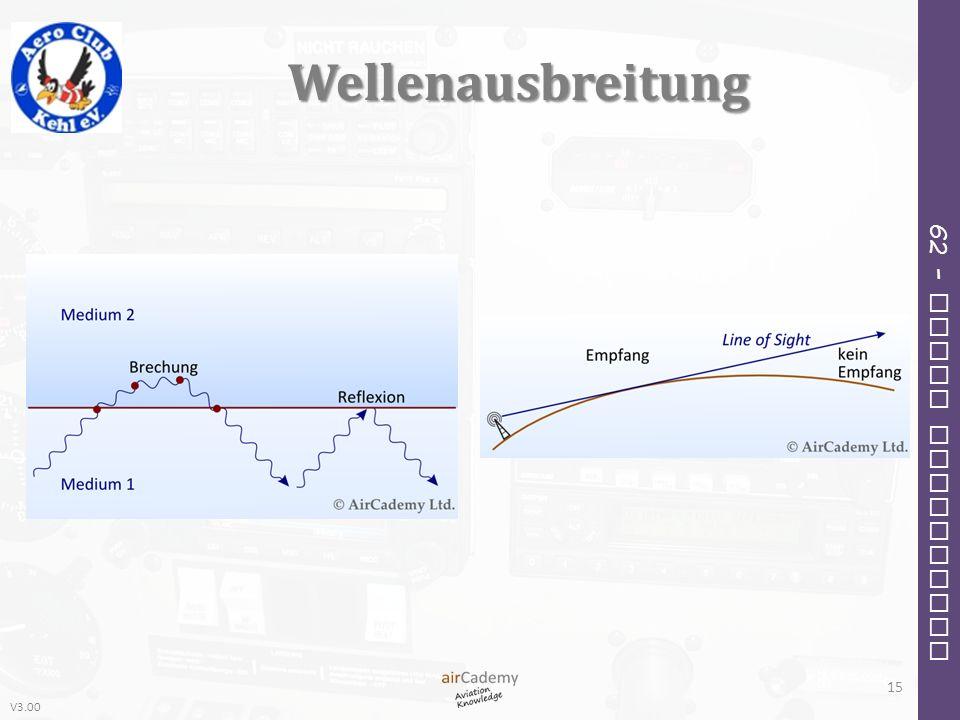 V3.00 62 – Radio Navigation Wellenausbreitung 15