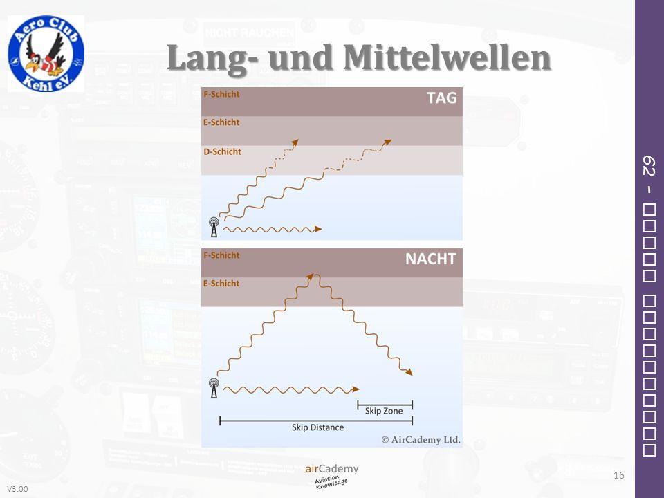 V3.00 62 – Radio Navigation Lang- und Mittelwellen 16