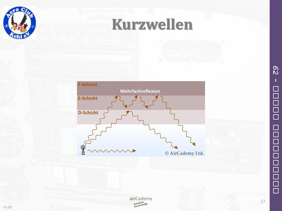 V3.00 62 – Radio Navigation Kurzwellen 17