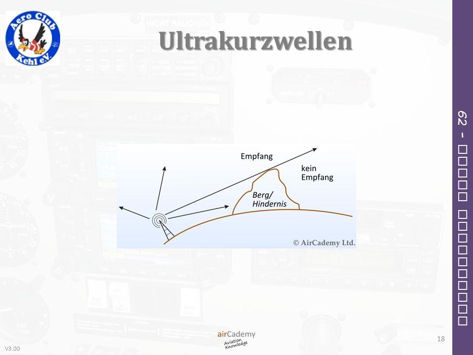 V3.00 62 – Radio Navigation Ultrakurzwellen 18