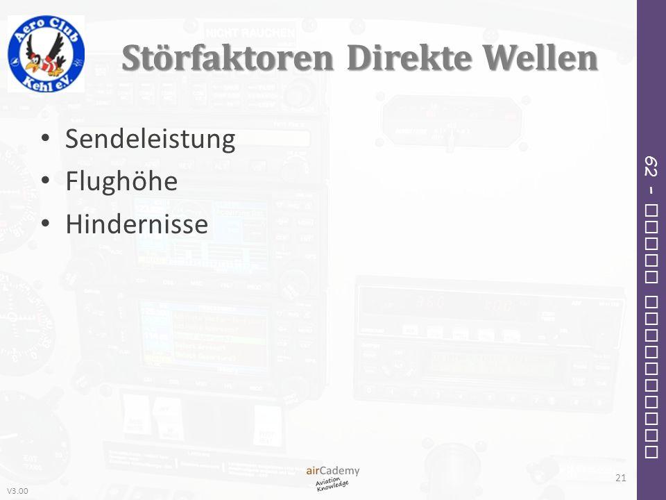 V3.00 62 – Radio Navigation Störfaktoren Direkte Wellen Sendeleistung Flughöhe Hindernisse 21