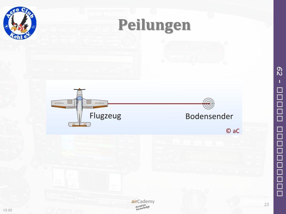 V3.00 62 – Radio Navigation Peilungen 23