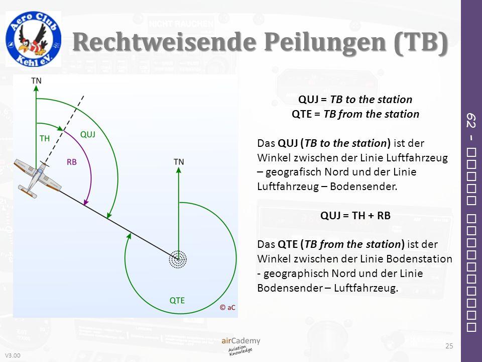 V3.00 62 – Radio Navigation Rechtweisende Peilungen (TB) QUJ = TB to the station QTE = TB from the station Das QUJ (TB to the station) ist der Winkel