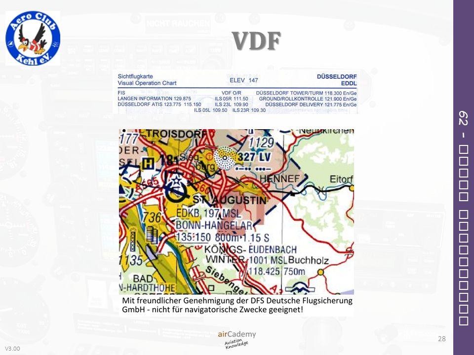 V3.00 62 – Radio Navigation VDF 28