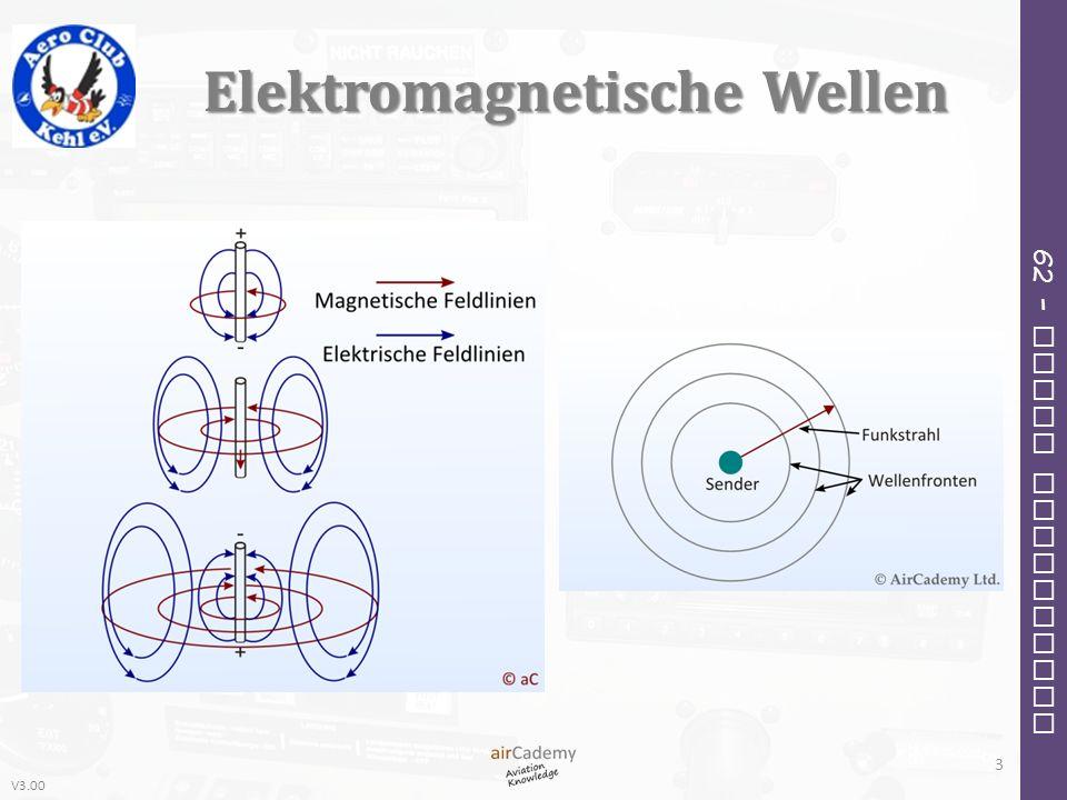 V3.00 62 – Radio Navigation Elektromagnetische Wellen 3