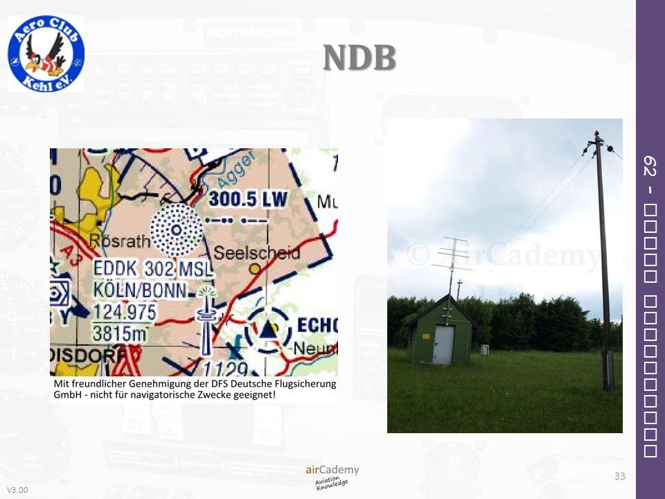 V3.00 62 – Radio Navigation NDB 33