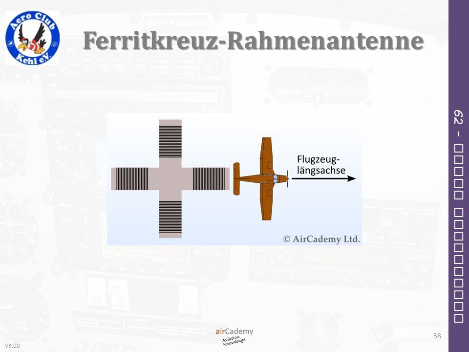 V3.00 62 – Radio Navigation Ferritkreuz-Rahmenantenne 38