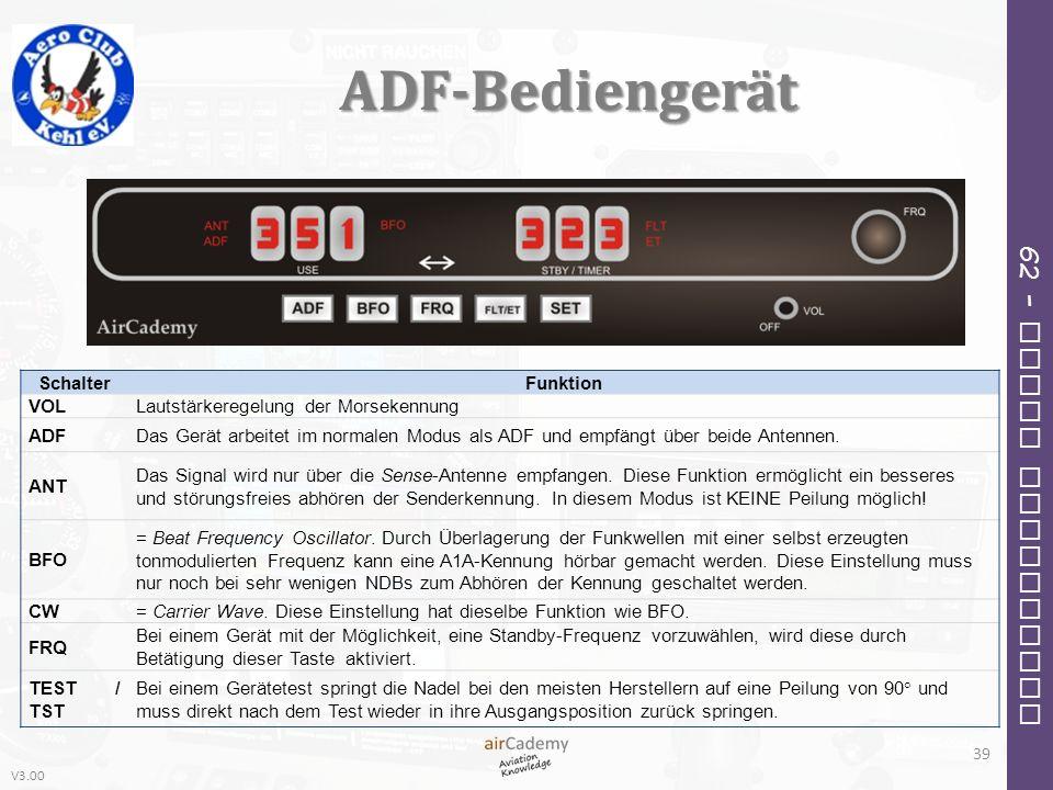 V3.00 62 – Radio Navigation ADF-Bediengerät 39 SchalterFunktion VOLLautstärkeregelung der Morsekennung ADFDas Gerät arbeitet im normalen Modus als ADF