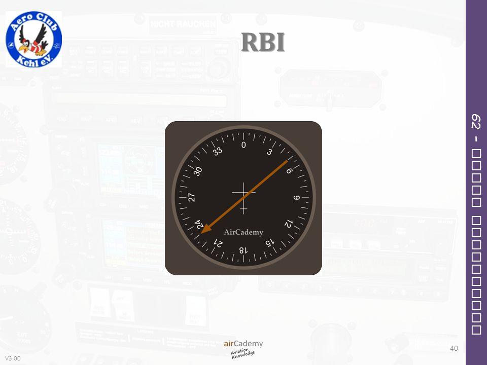V3.00 62 – Radio Navigation RBI 40