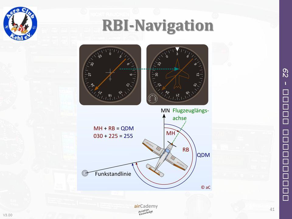 V3.00 62 – Radio Navigation RBI-Navigation 41