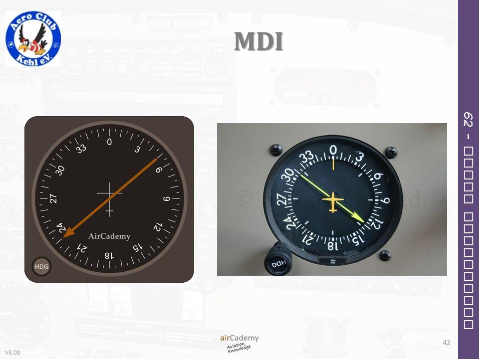 V3.00 62 – Radio Navigation MDI 42