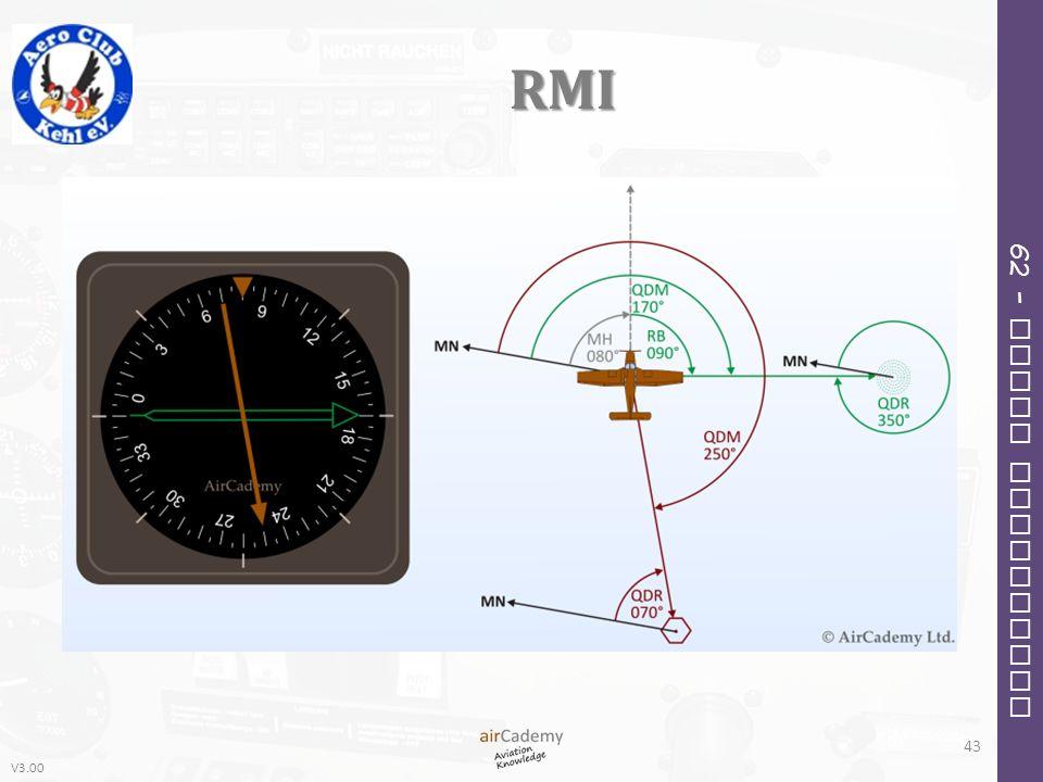 V3.00 62 – Radio Navigation RMI 43