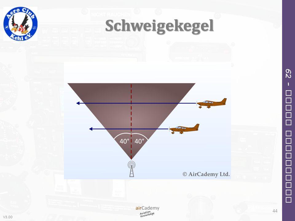 V3.00 62 – Radio Navigation Schweigekegel 44