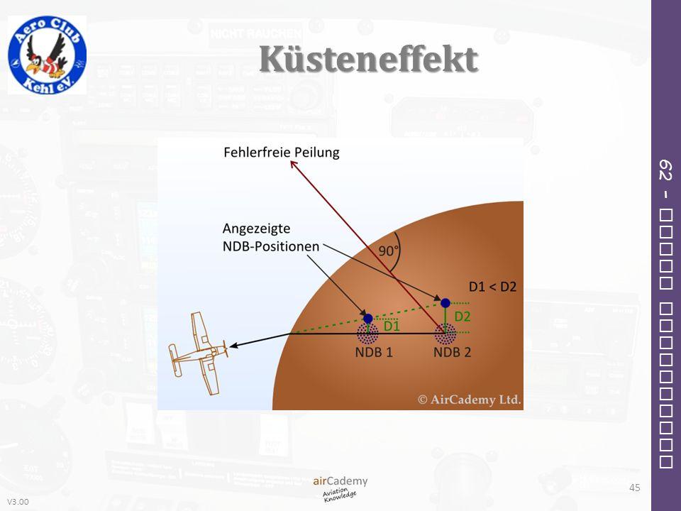 V3.00 62 – Radio Navigation Küsteneffekt 45